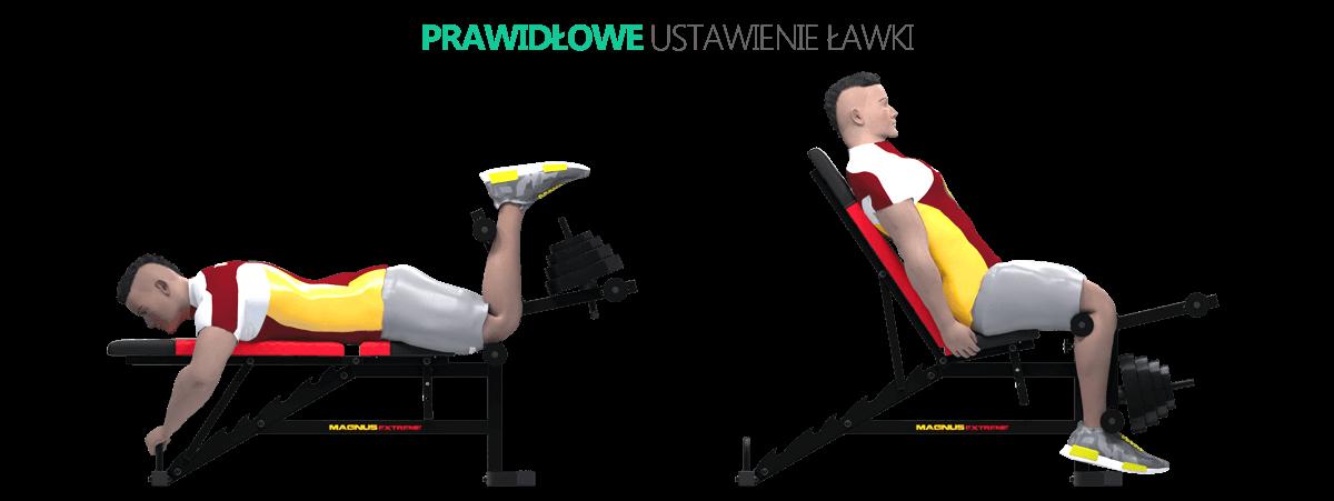 Trening mięśni ud, przystawka do ćwiczeń nóg