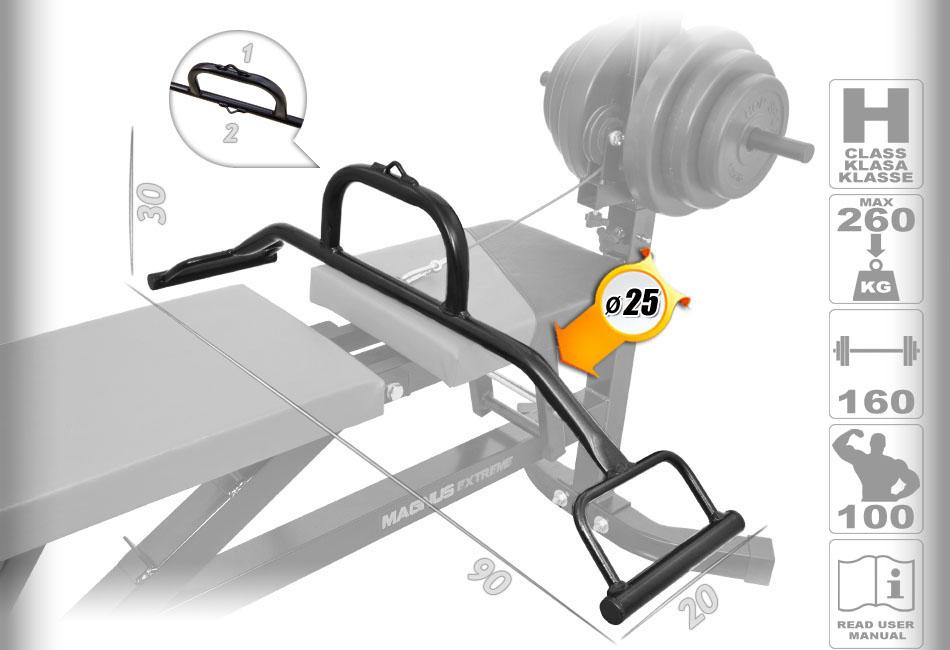 Wyciąg kulturystyczny, wyciąg do ławki, dolny wyciąg, górny wyciąg, ćwiczenia na wyciągu